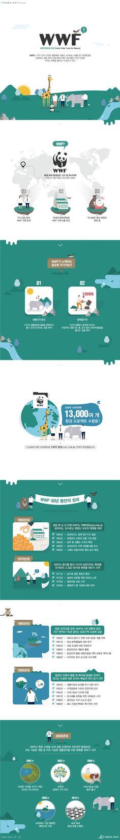 '1600 판다'의 세계 여행 본부, WWF가 궁금하다 [인포그래픽] #WWF / #Infographic ⓒ 비주얼다이브 무단 복사·전재·재 배포 금지