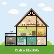 住宅 断面 イラスト の画像検索結果 家 住宅 検索