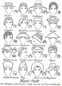 Hat Shapes  The Only Fashion Cheat Sheets You Need To Look Stylish • Page 2 of 5 • BoredBug