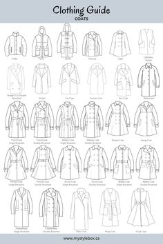 Hourglass Fashion, Hourglass Style, Types Of Coats, Fashion Vocabulary, Types Of Fashion Styles, Style Guides, Sewing Patterns, Glamour, Definitions