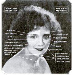 Vintage Film Makeup Tutorial. c.1920s  - retronaut