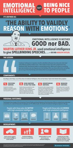 Psychology infographic and charts The Mistake Everybody Makes With Emotional Intelligence Infographic Description The Mistake Everybody Makes With Emotional Intelligence BI_graphics_EmotionalIntelligence Social Work, Social Skills, Coaching Personal, Life Coaching, Nlp Coaching, Le Management, Startup, Leadership Development, Personal Development