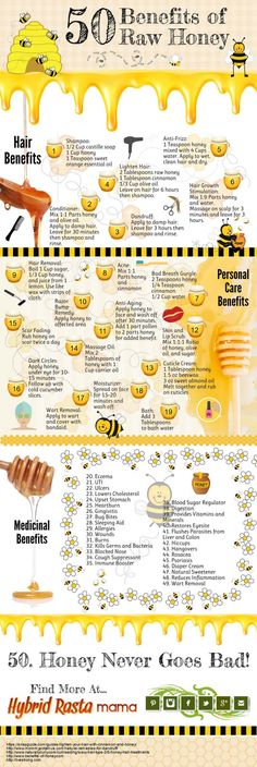 50 Benefits of Raw Honey
