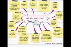 SCRIVERE SUL TACCUINO UNA VOLTA ALLA SETTIMANA! by eligarroni on Genial.ly