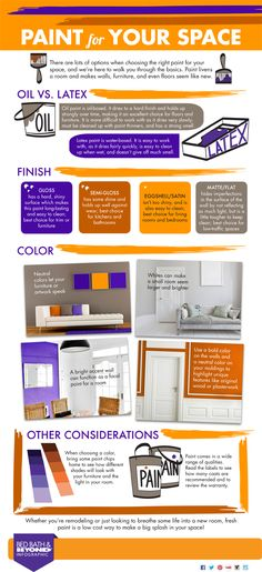 Infographic: Paint for Your Space