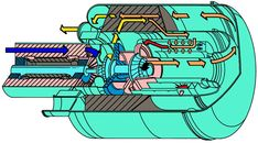 Turbine Engine, Gas Turbine, Model Jet Engine, Space Flight Simulator, Space Race, Engineering, Mini, Robotics, Rockets