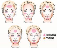 maquillaje para cara cuadrada todas las formas