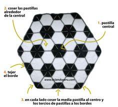 manta pelota de football - soccer ball blanket