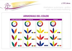 Armonías del Color