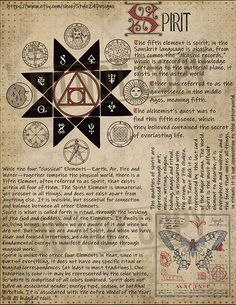 Book of Shadows Elemental Correspondences - Natalia Hochweis - Spirit. Book of Shadows Elemental Correspondences - Magick Spells, Witchcraft, Runas Futhark, Wiccan Spell Book, Grimoire Book, Arte Obscura, Herbal Magic, 5 Elements, Occult Art
