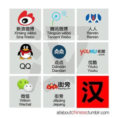 Social Network in Chinese