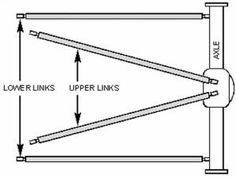 An in-depth technical look at four-link truck suspensions from design to a full suspension installation - 4 Wheel and Offroad Magazine