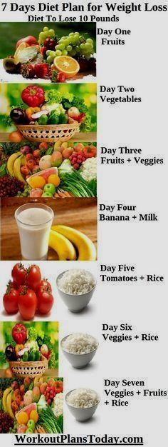 [NEED A HEALTHY BODY SLIMMING CLEANSE? - Get 28 day Full body slimming Detox Tea Program - WWW.DETOXMETEA.COM ]  7 Days Diet Plan for Weight Loss - Diet To Lose 10 Pounds Day #BikiniDetoxDiet  Detoxification Cleansing Diet Plan Få mere information på vores websted   http://storelatina.com/detoxification/blog  #ukuxoshwa #dadwenwyno #detoksikacija #slimmingtea