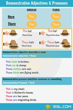 Adjective: Definition, Rules And Examples Of Adjectives In English Grammar - 7 E S L English Grammar Rules, Teaching English Grammar, English Language Learning, English Vocabulary, Learning Spanish, Spanish Music, Adjectives Grammar, Examples Of Adjectives, English Adjectives