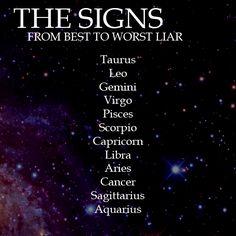 Sign worst astrological Husbands Ranked