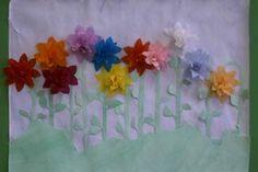 Bildnerische Erziehung in der Volksschule: Blumenwiese