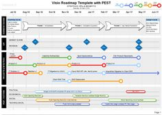 Strategy Roadmap Template Visio Pinterest Template - It roadmap template visio