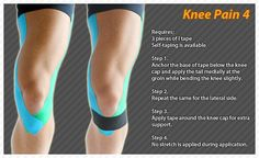 Knee Pain #Ares #Kinesiology #Tape #Taping