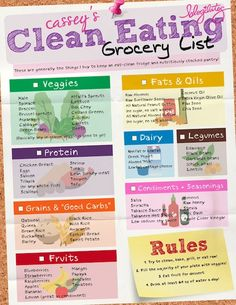 Een kant-en-klare boodschappenlijst voor 'clean eating'