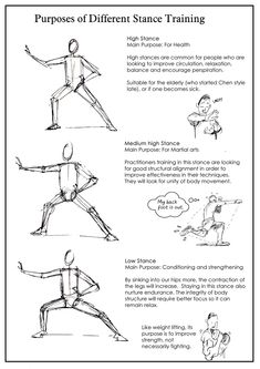 You Can Enjoy martial arts With One Of These Helpful Tips Martial Arts Quotes, Martial Arts Workout, Martial Arts Training, Kung Fu, Tai Chi Movements, Karate, Muay Thai, Tai Chi Moves, Learn Tai Chi