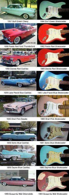 Love these guitar and classic car pairings! #beautifulguitars #vintageguitars