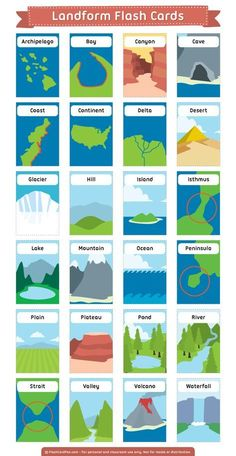 Free printable landform flash cards for learning common geographical features. D… – Parrot English Vocabulary Words, Learn English Words, English Lessons, Math Vocabulary, French Lessons, Spanish Lessons, Geography Lessons, Teaching Geography, Geography Activities