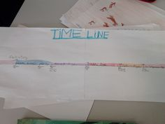 TIME LINE FROM PREHISTORY TO HISTORY