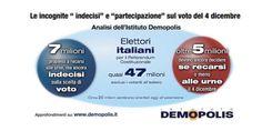 Referendum costituzionale: opinione pubblica ancora spaccata