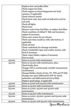 87 Audi Ideas In 2021 Audi Audi Accessories Audi Q5