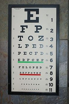 Tips to help improve your eyesight #LoveYourEyes