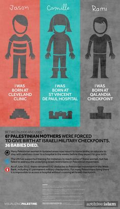 Palestine. This is sad. I also wanted to pin this because the one in the middle has the same name as me.