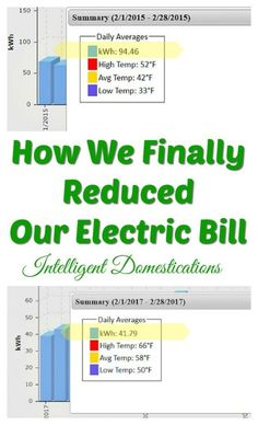 How We Reduced Our Electric Bill - Intelligent Domestications