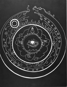 Ouroboros:An ancient symbol frequently used in alchemical illustrations to symbolize the circular nature of the alchemist's opus.