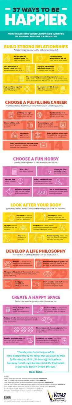 37 Ways To Be Happier [Infographic]