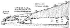 Souterrain, a megalithic constructions?