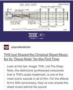 Sheet music for THX audio trademark sound. Music Jokes, Music Humor, Funny Music, Tumblr Funny, Funny Memes, Hilarious, Band Jokes, Science, Tumblr Posts