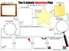 interview plan - Google Search