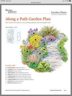 Backyard Walkway, Pond Landscaping, Patio, Prayer Garden, Meditation Garden, Flower Garden Plans, Shade Garden Plants, Hosta Gardens, Cottage Garden Design