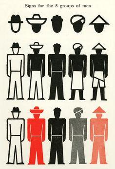 ISOTYPE icons of men from around the world (circa 1940's). Gerd Arntz.