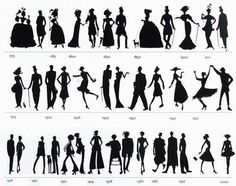 """Fashion's silhouettes from the 18th century through the Victorian Era, the Roaring 20s, Dior's ""New Look"", the mod 60s, the punk 70s, up until the 2000s"""