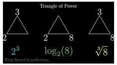 Entenda logaritmo de vez com o triângulo da força  Potência raiz quadrada e logaritmo possuem uma relação que talvez ficasse mais intuitiva com uma melhor notação matemática. Veja essa interessante proposta de simplificação e verifique se o aprendizado realmente seria mais fácil.  Estudante parece não gostar muito de ritmo. Algoritmo logaritmo... Parece que se a palavra terminar com ritmo começa o pânico mental. Mas não deveria ser necessariamente assim. No caso dos algoritmos por exemplo…