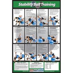 Stability Ball exercises