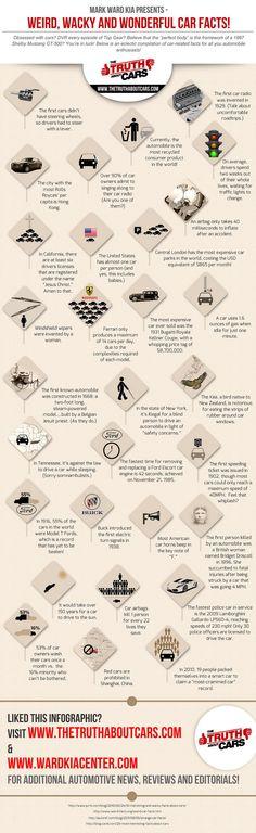 Weird, Wacky and Wonderful Car Facts