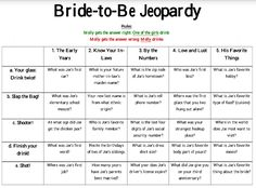 Bachelorette Party Games  Bachelorette Jeopardy Bachelorette