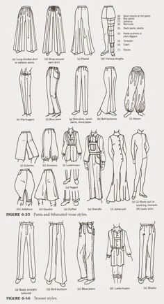 ✔ Fashion Design Sketches 2019 Source by damedevi design sketches