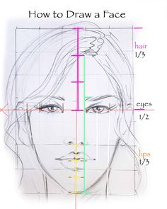 How to draw face, fashion illustration tutorials, art tutorials