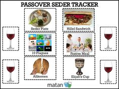passover kids table | ... in Curriculum and lessons | Tagged Passover , Seder | Leave a reply