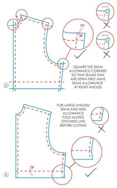 [For when Pattern Drafting / Cutting]... (1) SQUARE the seam allowance corners so that the seam that are sewn first, have seam allowance at right-angles (90-degrees).  (2) For LARGE-ANGLED seam and hem allowance fold along stitching line before cutting. (From: The Cutting Class - http://thecuttingclass.com/post/3897901748/grading-ruler )