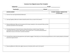Lesson Planning Templates! Awesome! | Classroom Organization ...