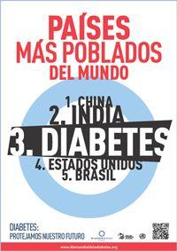 Cartel 1. Campaña del Día Mundial de la Diabetes 2013:   Países más poblados del mundo:  1. China  2. India  3. Diabetes  4. Estados Unidos  5. Brasil